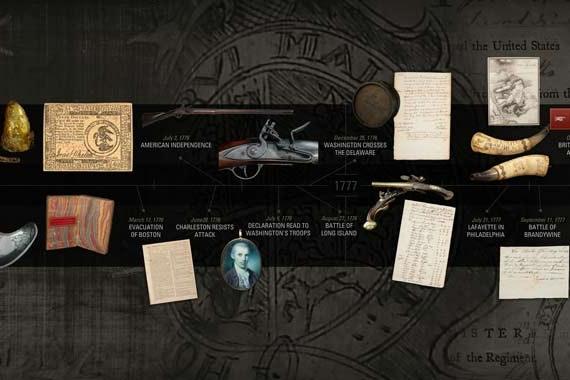 Image 102720 Interactive Resource Timeline Amrevmuseum